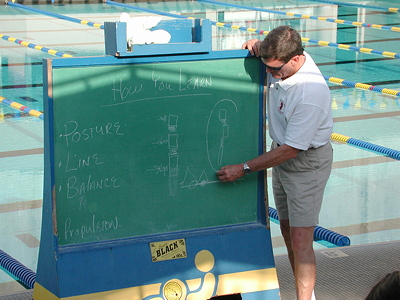 4 Prerequisites for fast swimming: Posture-Line-Balance-Propulsion